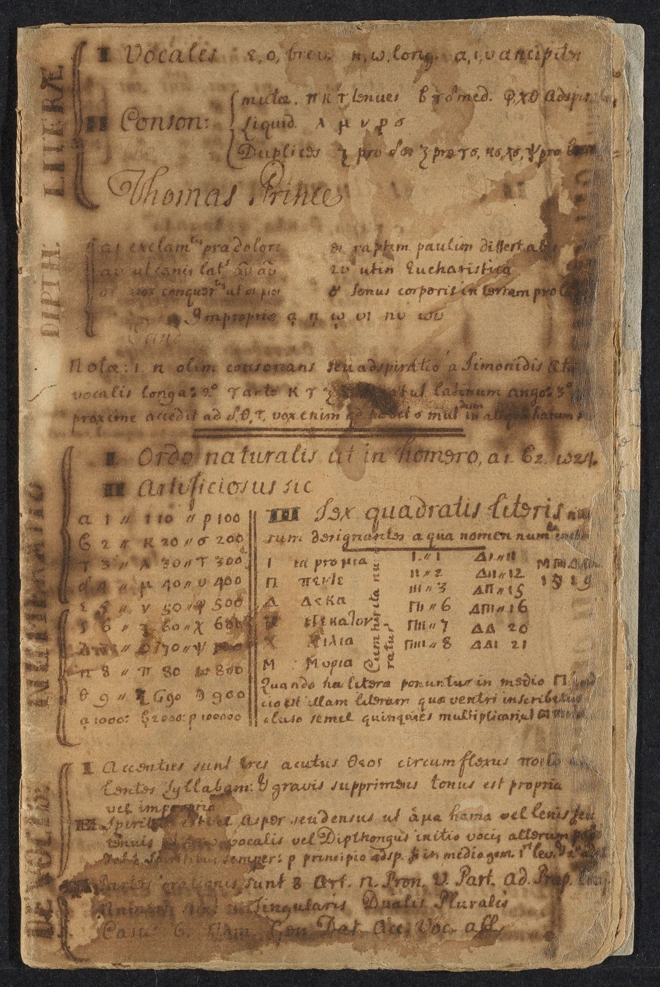 Student notebook of Thomas Prince, ca. 1707