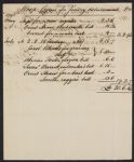 Sloop Cyrus account for Charter to West Indies, 1793 July 27