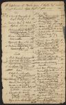 List of books received, October 1, 1766