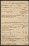 List of books received, July 12, 1768
