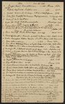 List of books received, ca. 1768