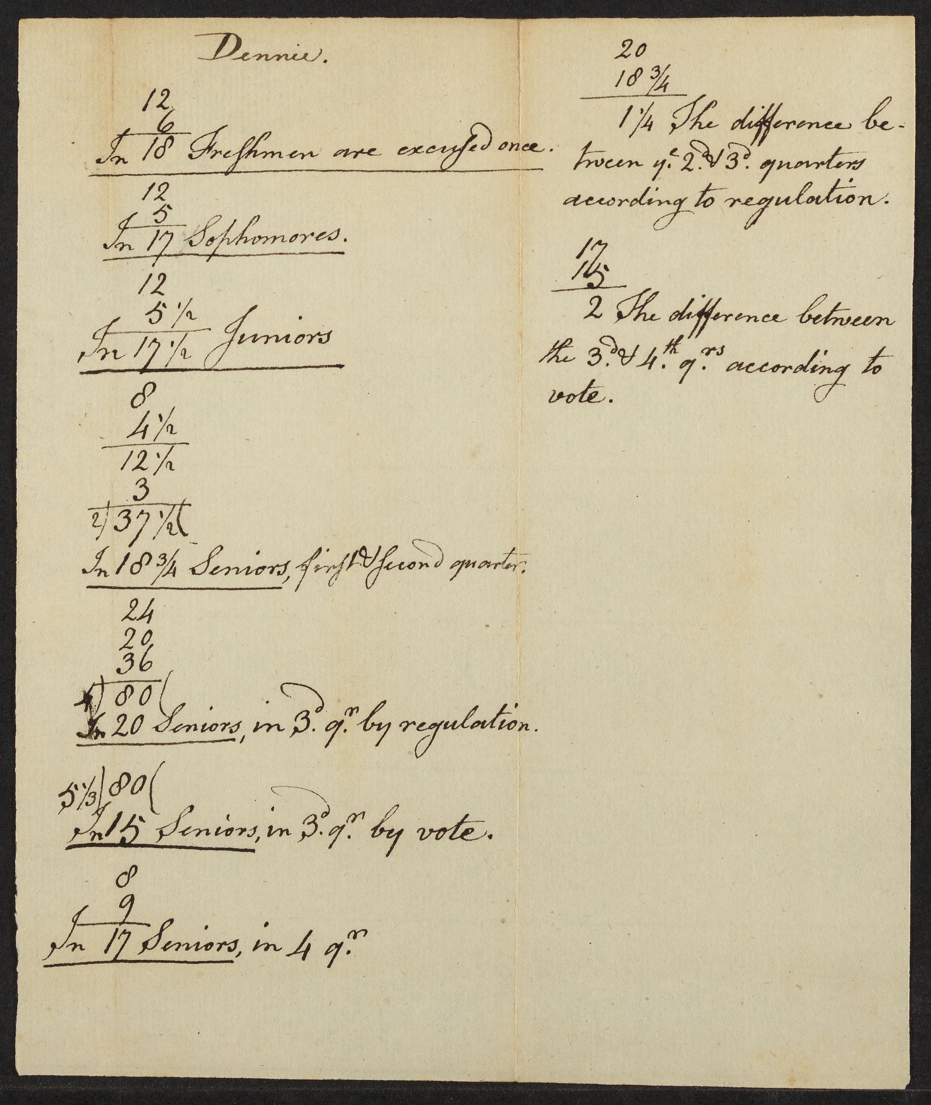 [Calculation of student exercises by class, 1790]