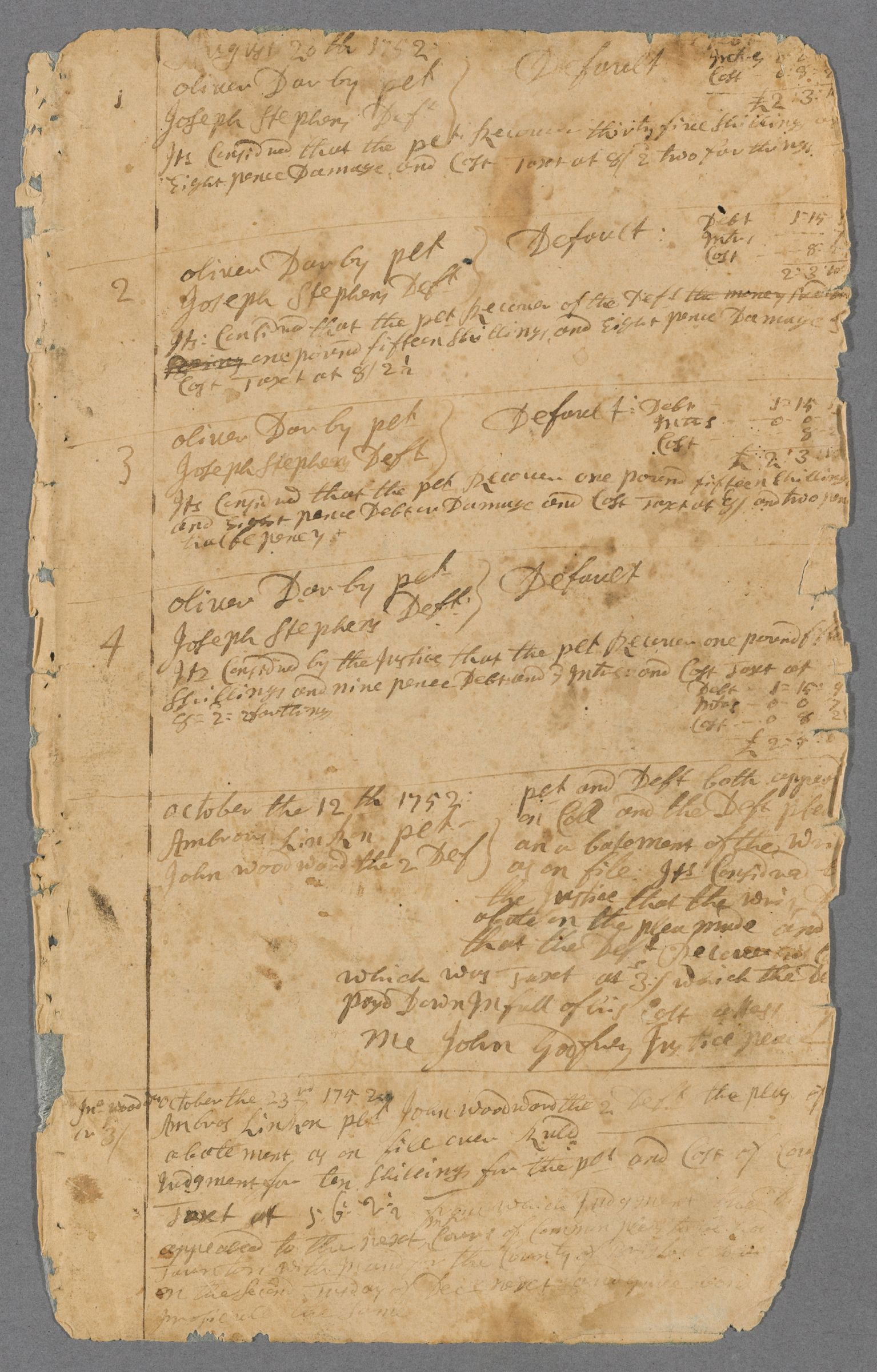 Papers of George Godfrey, 1739-1792