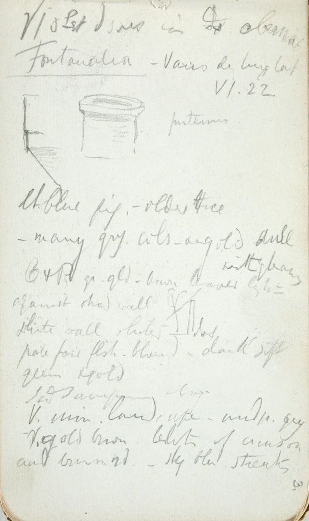 Inscription With Sketch; Verso: Figure Sketches