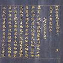 Buddhist Sutra: Abitalma Kyeshinjokron (Chinese, Abidamo Jieshenzulun; Sanskrit, Abhidharma-Dhatu-Kaya-Pada), Chapter 1, Preface