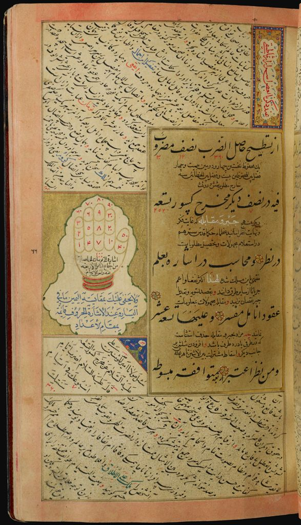 Folio From An Illustrated Manuscript Of A Compendium Of Knowledge (Jung), Made For Shah Sulayman