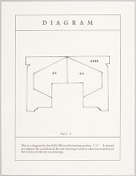 Diagram, Wall A Of  Wall Drawing #830 (Four Isometric Figures With Color Ink Washes Superimposed)