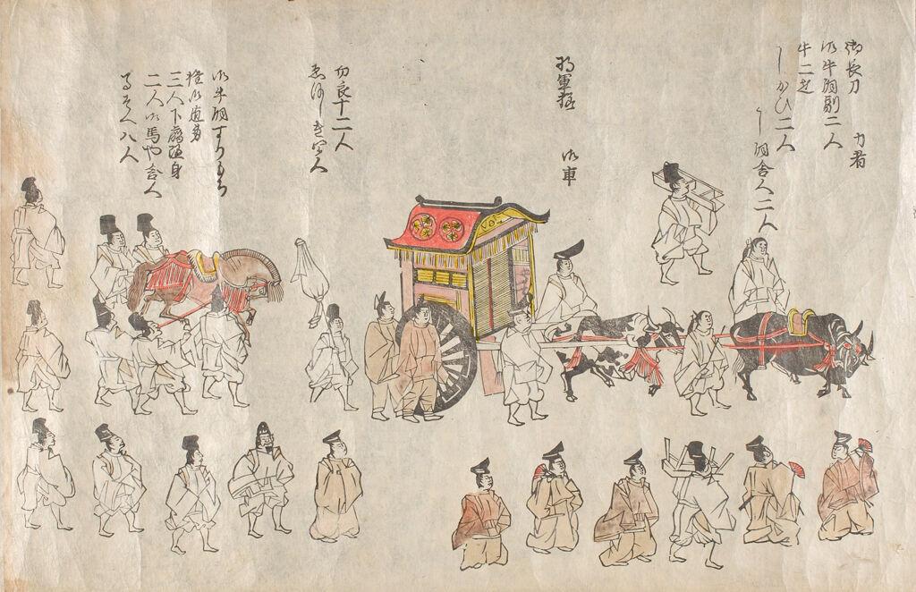 Visit Of The Emperor To The Nijō Castle, Procession In The Kan'ei Era (Kan'ei Gyōkō-Ki)