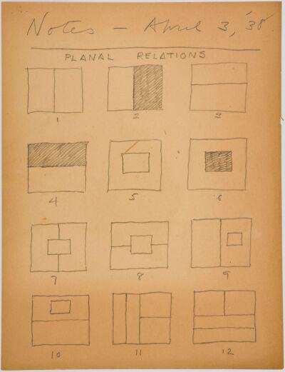Planal Relations Diagrams