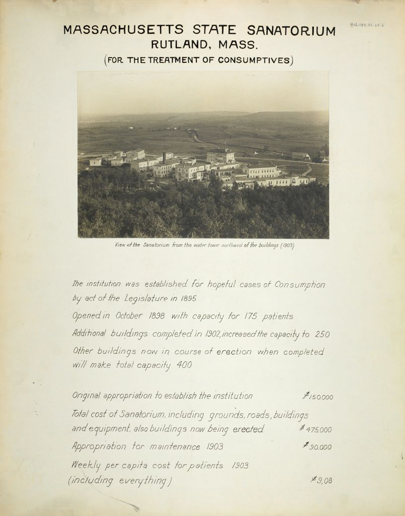 Charity, Tuberculosis: United States. Massachusetts. Rutland. Massachusetts State Sanatorium: Massachusetts State Sanatorium, Rutland, Mass. (For The Treatment Of Consumptives): View Of The Sanatorium From The Water Tower Northwest Of The Buildings (1903)