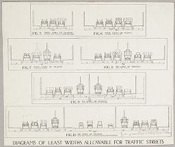 Government, City: United States. Massachusetts. Boston: Street Planning, Boston: Diagrams of least widths allowable for traffic streets.   Social Museum Collection