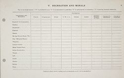 Miscellaneous: United States. Social Surveys: Schedules prepared for Use in Rural Social Surveys: Recreation and Morals.   Social Museum Collection