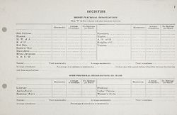 Miscellaneous: United States. Social Surveys: Schedules prepared for Use in Rural Social Surveys: Societies: Secret Fraternal Organizations. Open Fraternal Organizations or Clubs.   Social Museum Collection