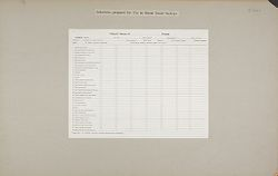 Miscellaneous: United States. Social Surveys: Schedules prepared for Use in Rural Social Surveys: Church Census of ____________County.   Social Museum Collection