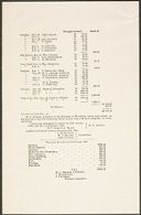 Races, Jews: United States. New Jersey. Woodbine. Baron de Hirsch Agricultural and Industrial School: Woodbine Settlement and School, Woodbine, N.J., Baron de Hirsch Fund.: Exhibit V. Municipal Documents.: 13.