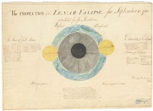 The Projection of the Lunar Eclipse for Sept. 10, 1783, calculated for the Meridian of Boston, N. England. April, 1783 Digital Object