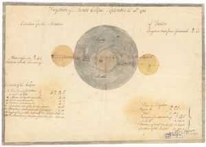 Projection of a Lunar Eclipse, September the 10th, 1783, calculated for the Meridian of Boston, Long. West from Greenwich 4 h 44′. William Prescott Digital Object