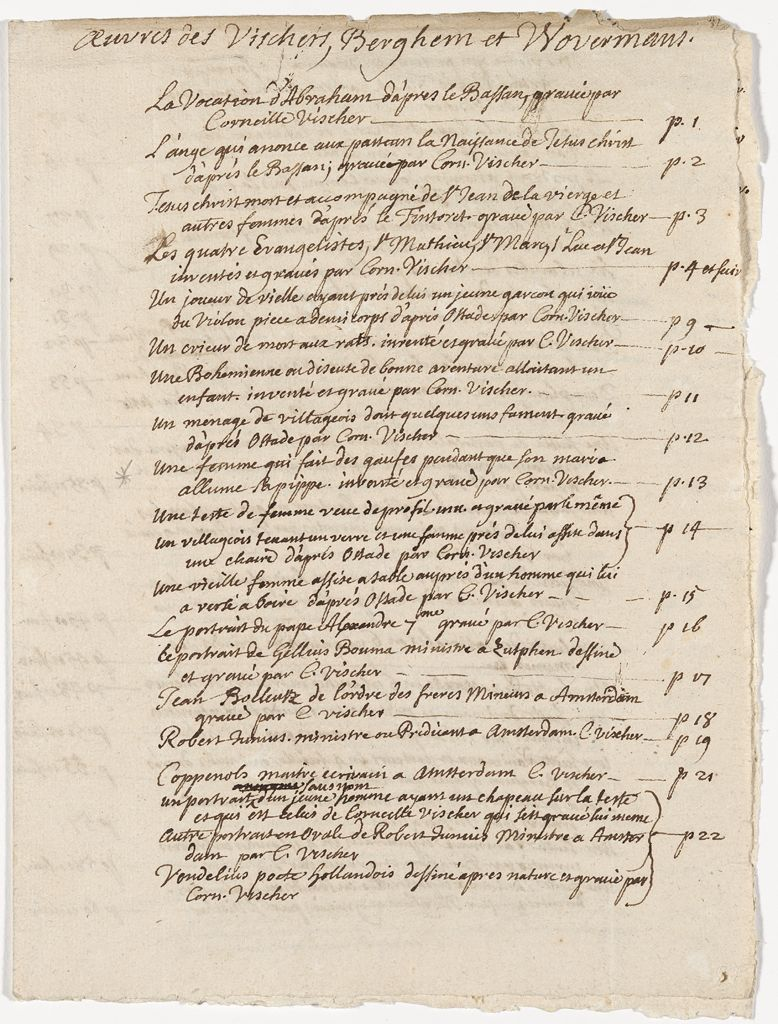 Manuscript Table Of Contents