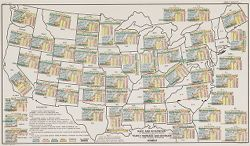 Races, Immigration: United States. Immigration to the United States: Chart No. 3: Race and Occupation of Immigrants by Destination, also the Yearly Increase and Decrease of Each State's Proportion and the Number.   Social Museum Collection