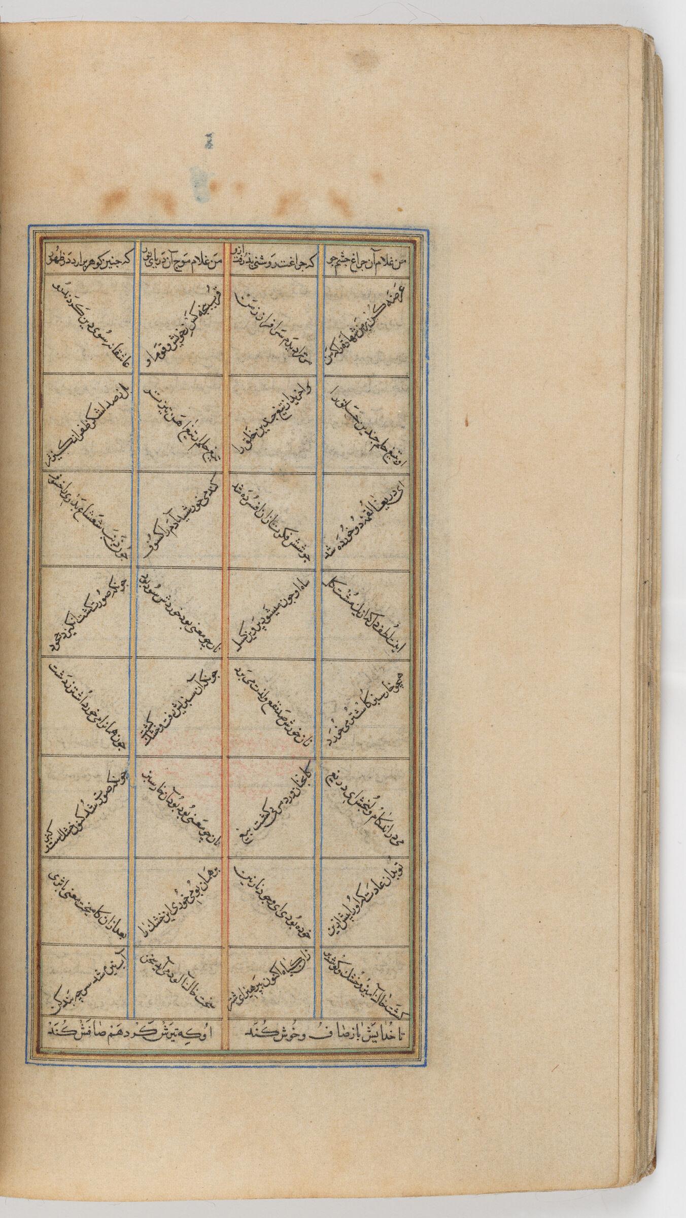 Text Folio (Text Recto; Text Verso Of Folio 47), From A Manuscript Of The Mathnavi Ma'navi By Maulana Jalal Al-Din Rumi