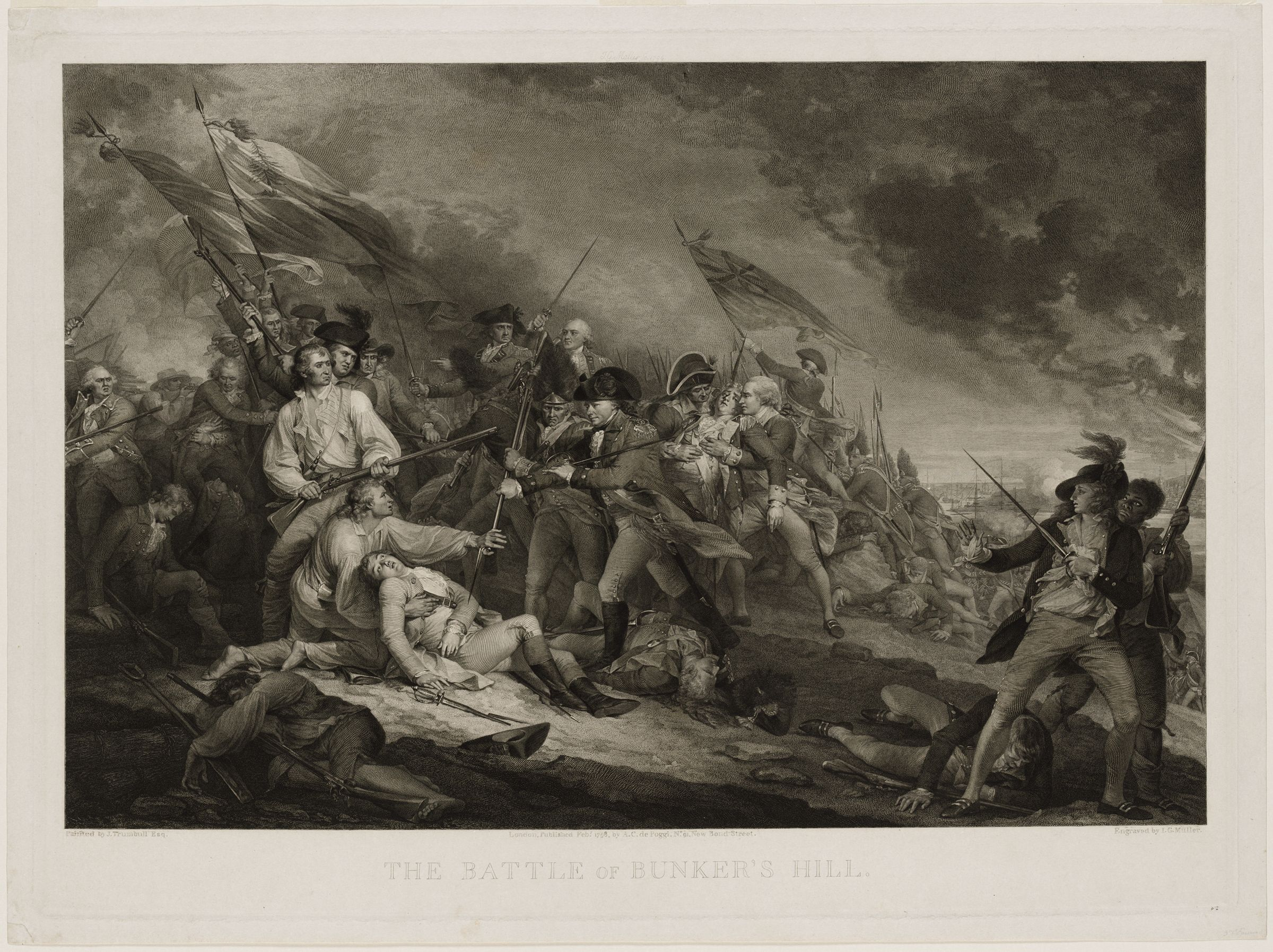 Battle Of Bunker's Hill