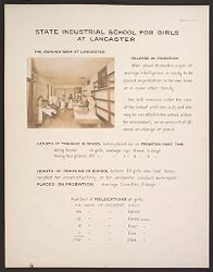 Crime, Children, Reform Schools: United States. Massachusetts. Lancaster. State Industrial School for Girls: State Industrial School for Girls at Lancaster: Ironing Room at Lancaster. Release on Probation..   Social Museum Collection