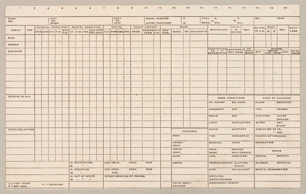 Defectives, Feeble-Minded: United States. Massachusetts. Boston. Forms Used By League For Preventive Work: Schedules Used In Investigation: Forms Used By The League For Preventive Work, Boston, Mass.