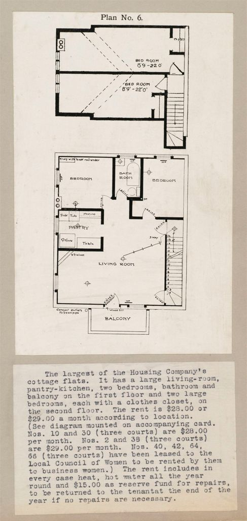 Housing, Industrial: Canada. Ontario. Toronto. Toronto Housing Company: Cottage Flats: Row Dwellings: Plan No. 6: The Largest Of The Housing Company's Cottage Flats...