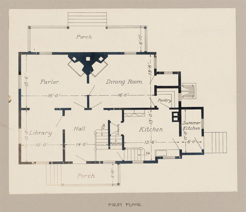 Industrial Problems, Welfare Work: United States. Maryland. Sparrow's Point. Maryland Steel Company: Industrial Betterment In The United States. Housing Of Working People By Employers: Maryland Steel Company, Sparrow's Point, Maryland. House For Employees. Plan L.: First Floor.