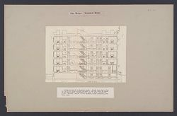 """Housing, Philanthropic: United States. New York. New York City. Fire Menace Tenement House: Fire Menace Tenement House: Cross-section of a tenement house.  Arrows show how a fire in the first story spreads quickly to the top story by means of the stair-hall, and """"mushrooms out"""" at each intervening floor.  Source: Report of the Tenement House Committee, New York, 1894..   Social Museum Collection"""
