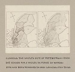 Housing, Conditions: United States. Pennsylvannia. Pittsburgh. Houses; Streets; Yards: Housing Conditions, Pittsburgh. Pa.:  Clearing the vaults out of Pittsburgh..   Social Museum Collection