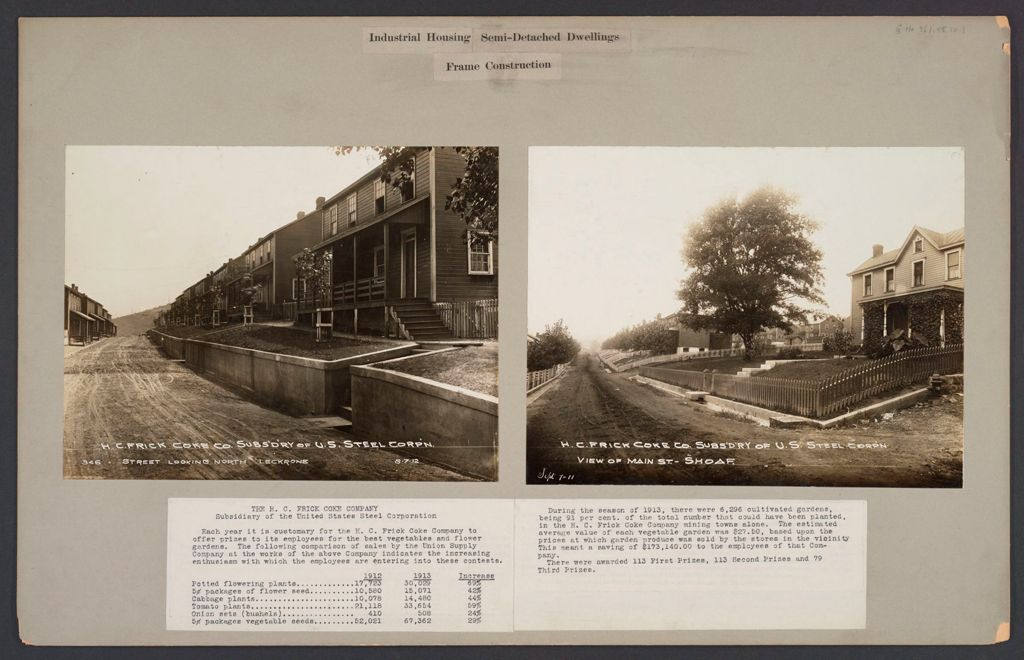 Housing, Industrial: United States. Pennsylvania. Leckrone. H. C. Frick Coke Company: Industrial Housing. Semi-Detached Dwellings. Frame Construction: The H. C. Frick Coke Company. Subsidiary Of The United States Steel Corporation