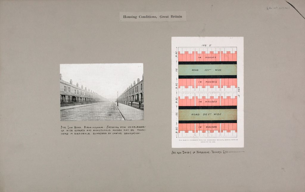 Housing, Conditions: Great Britain, England. Birmingham. Building Types Under The Bye-Laws: Housing Conditions, Great Britain