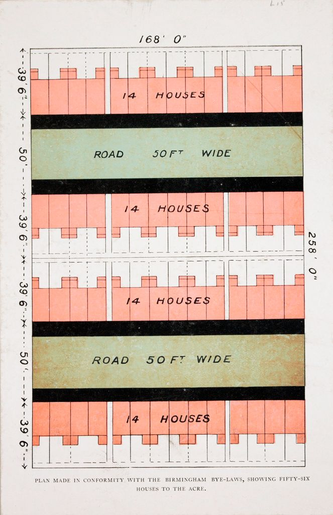 Housing, Conditions: Great Britain, England. Birmingham. Building Types Under The Bye-Laws: Housing Conditions, Great Britain: Plan Made In Conformity With The Birmingham Bye-Laws, Showing Fifty-Six Houses To The Acre.: See Also Exhibit Of Harborne Tenants Ltd---