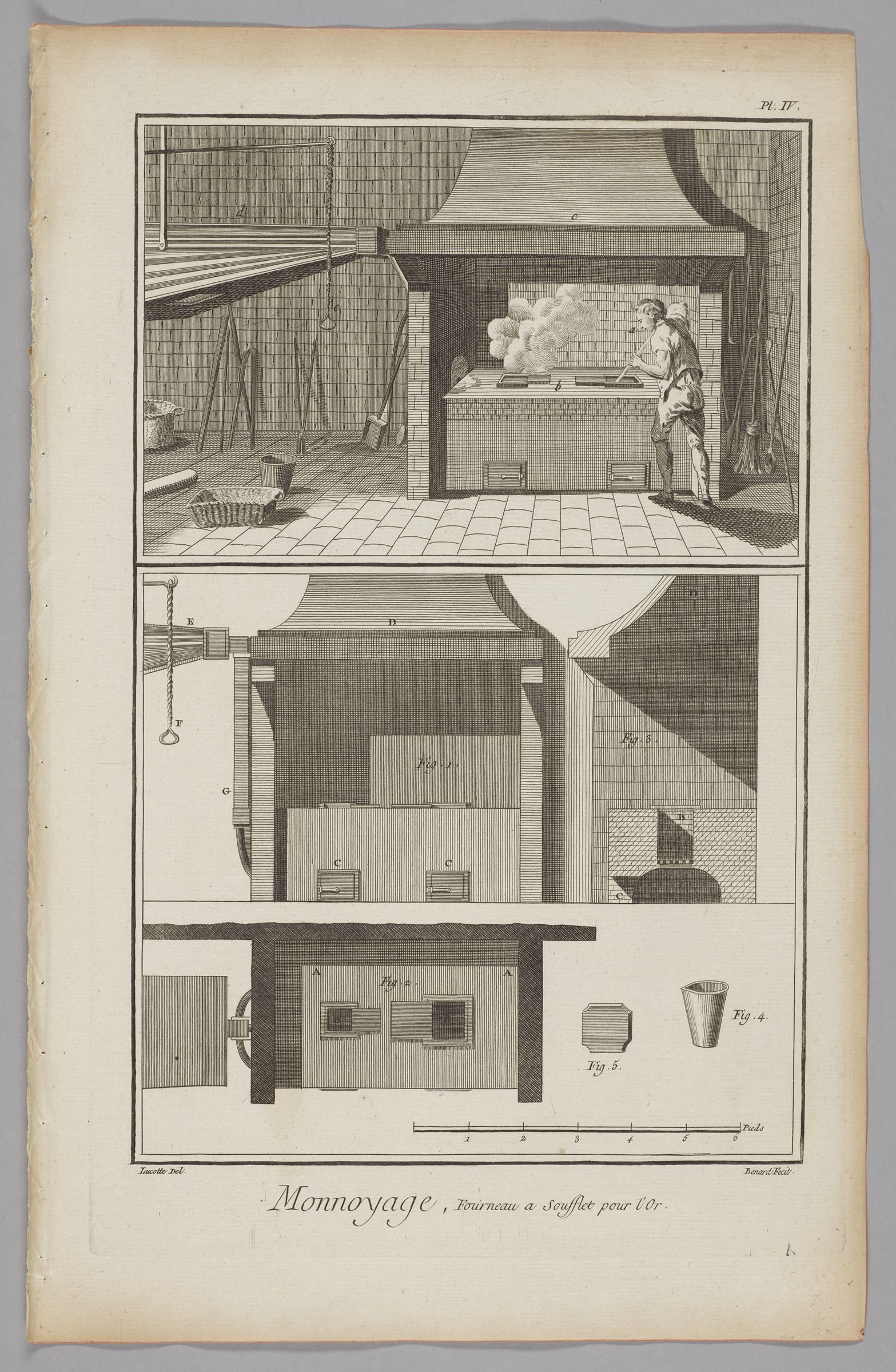 Minting, Furnace With Bellows For Gold