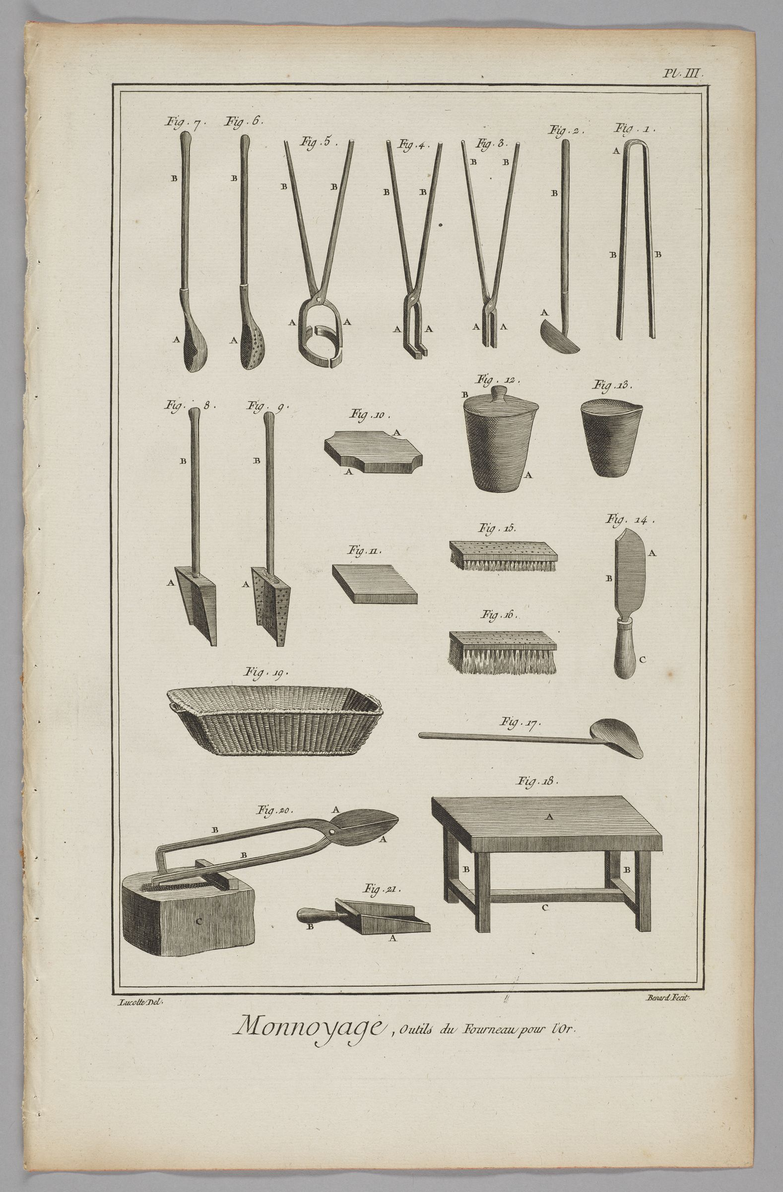 Minting, Tools For The Gold Furnace