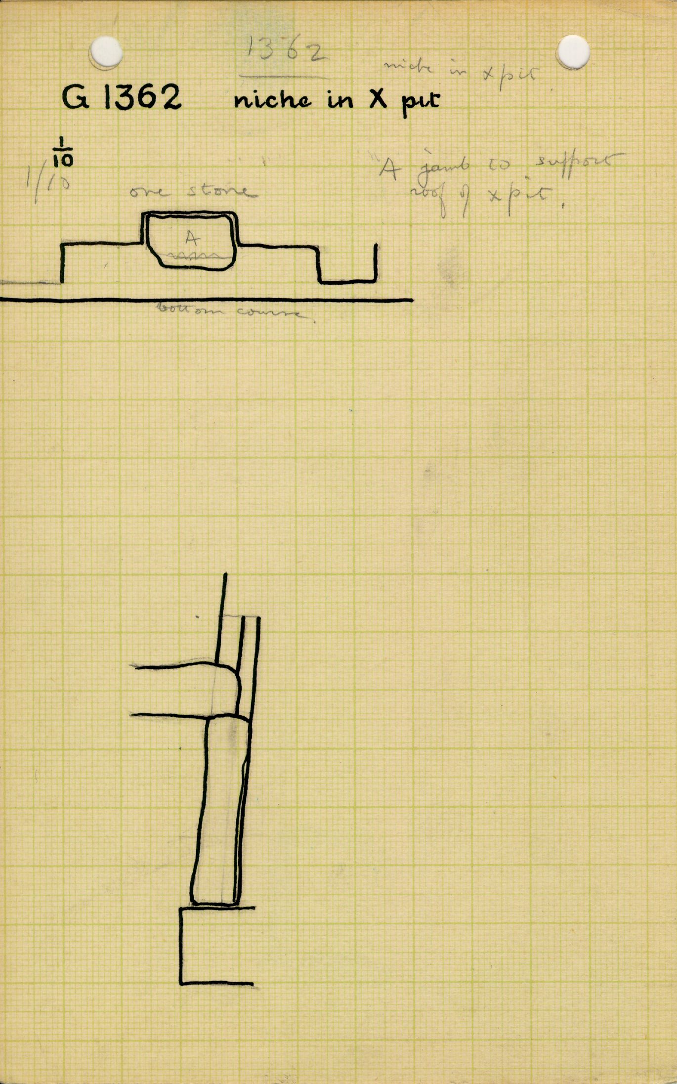 Maps and plans: G 1362, Shaft X