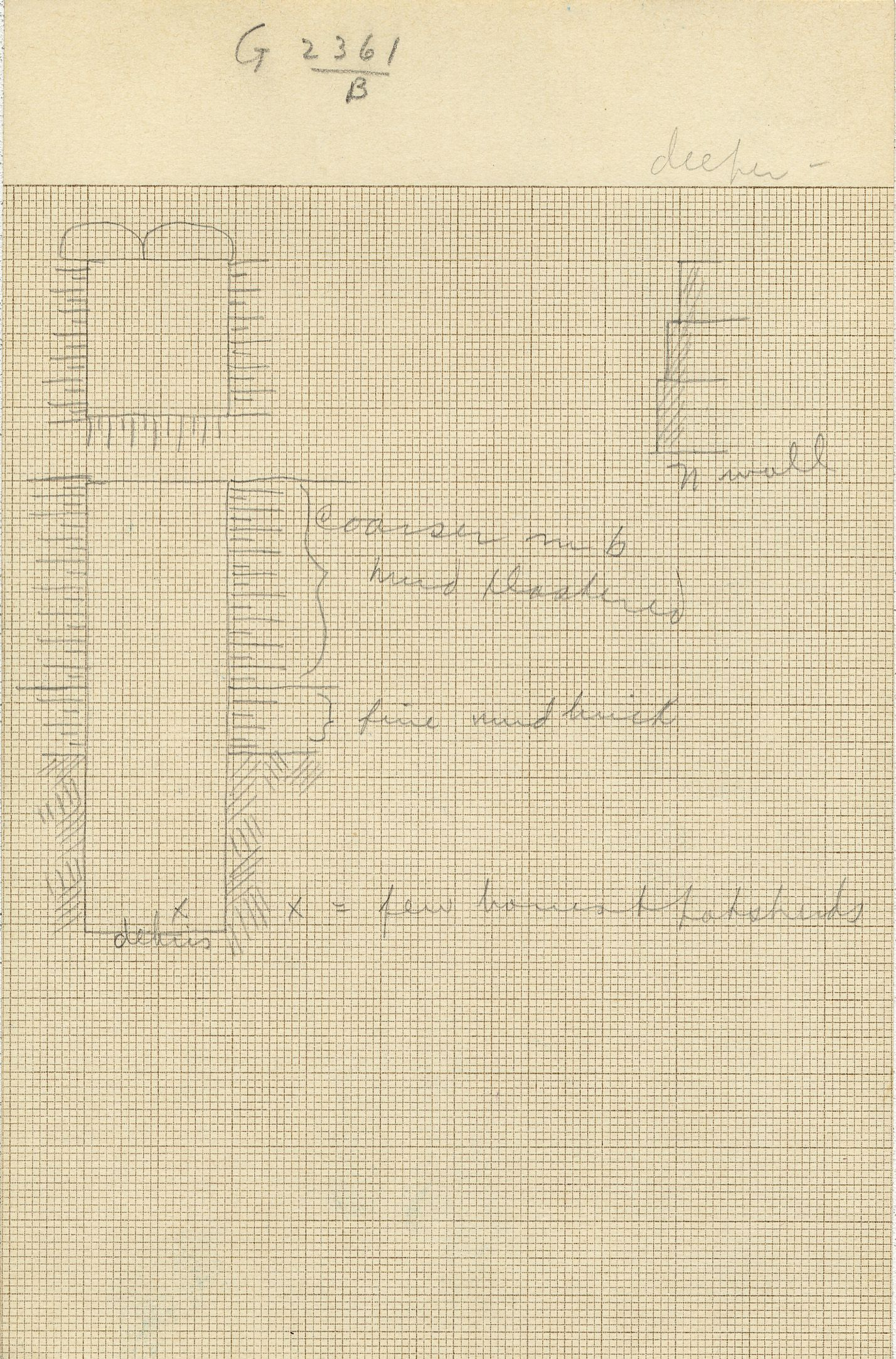 Maps and plans: G 2361, Shaft B