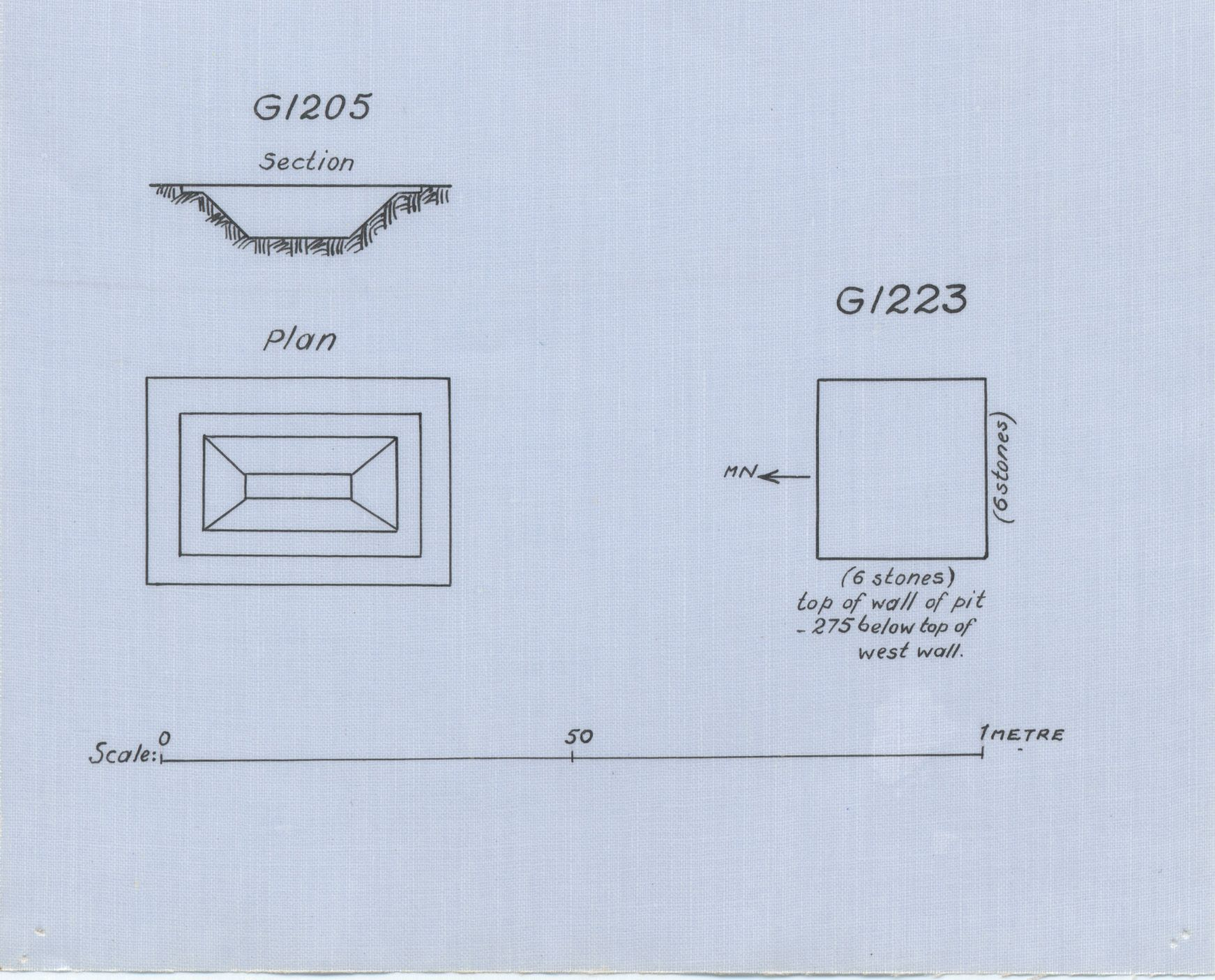 Maps and plans: Plan of pit G 1223 & Drawing of offering basin from G 1205