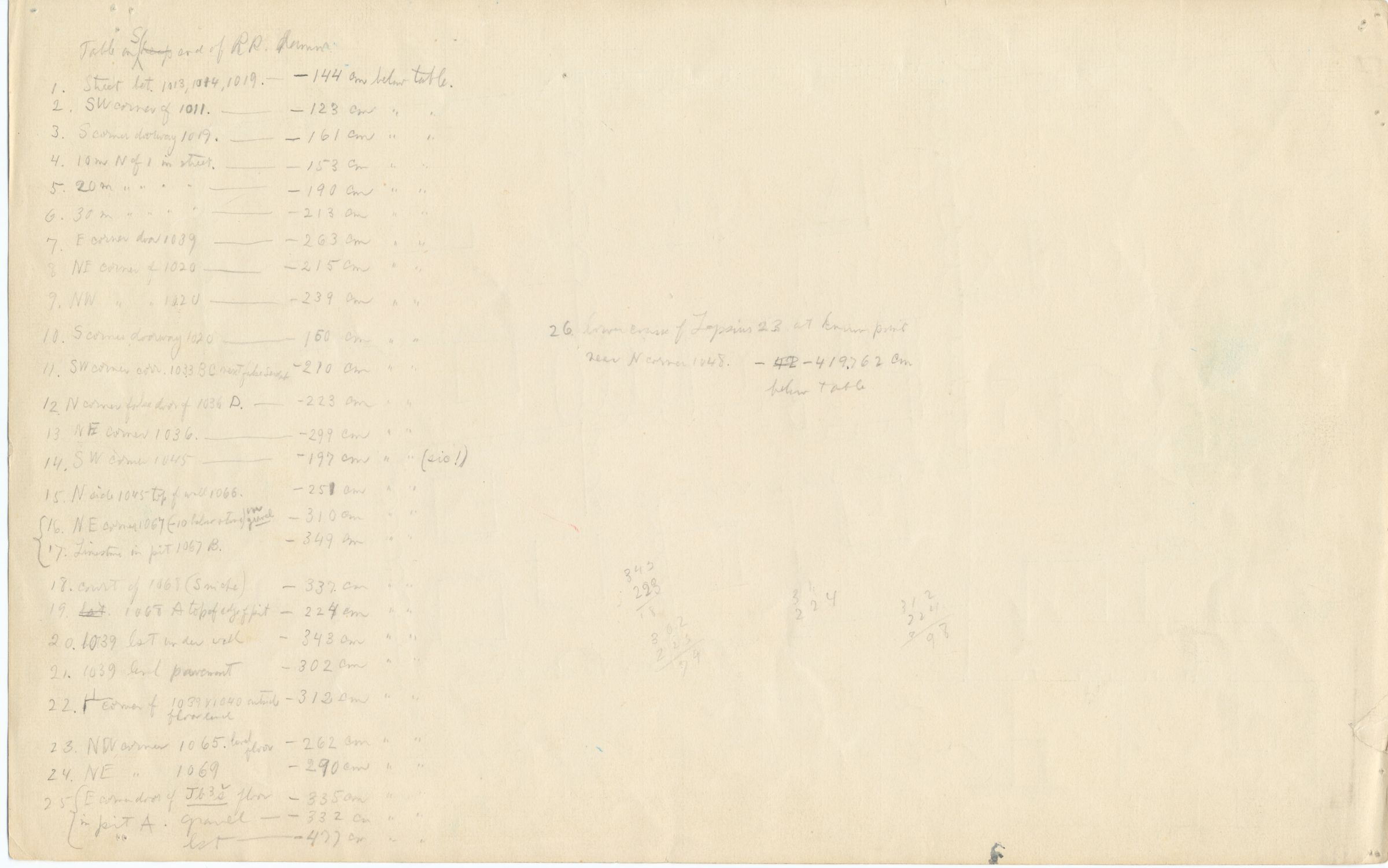 Notes: Topographical list of tomb features in Cemetery G 1000