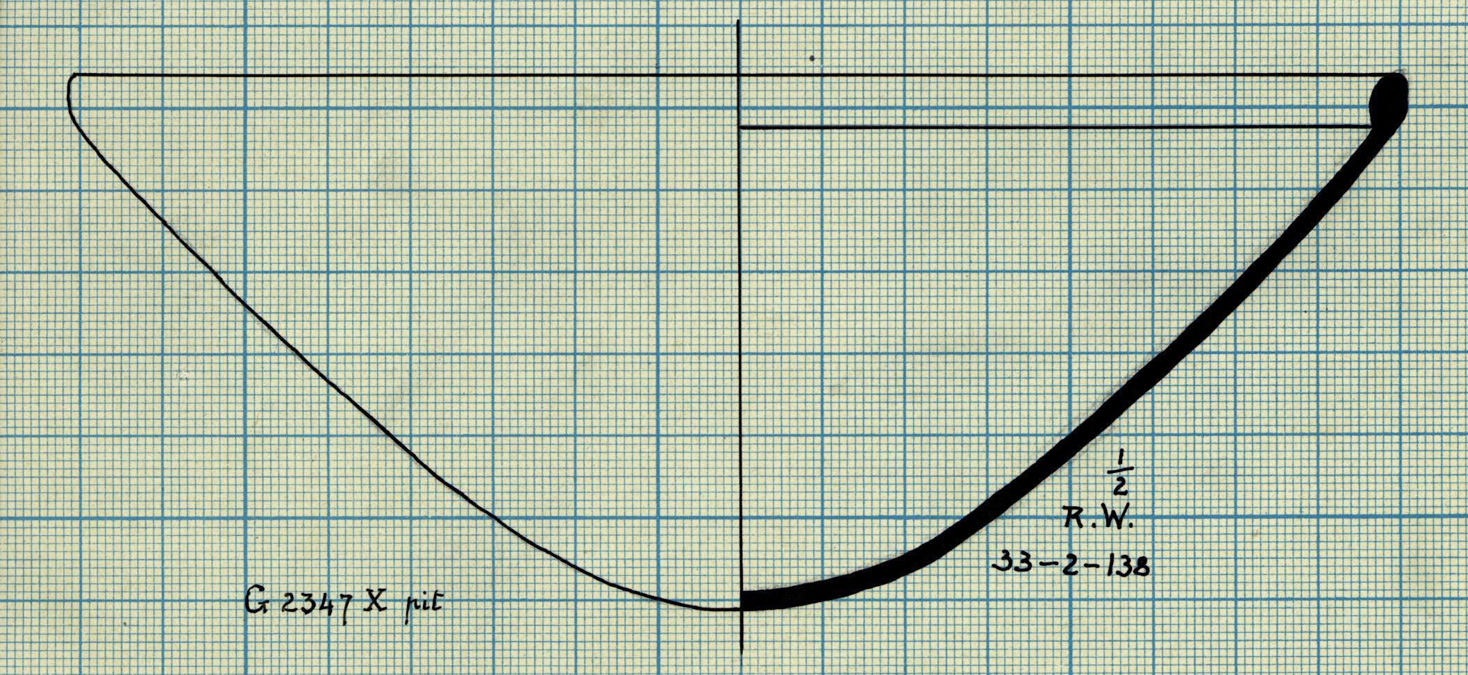 Drawings: G 2347, Shaft X (= G 5562, Shaft A): pottery, bowl