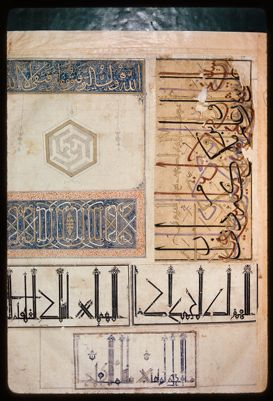 """<bdi class=""""metadata-value"""">Main Title: Baysunghur Album (TSM H 2152)</bdi><br><bdi class=""""metadata-value"""">Image Title: f. 7a: Calligraphies arranged in bands; hexagon with 'Ali repeated three times; inscriptions in thuluth and kufic 22396036</bdi>"""