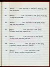Stefan Cover Field Notes Vol. 2, pg.76. Scanned on 2014-08-13; hard copy may have been updated.