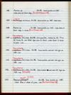 Stefan Cover Field Notes Vol. 3, pg.48. Scanned on 2014-08-22; hard copy may have been updated.