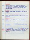 Stefan Cover Field Notes Vol. 3, pg.75. Scanned on 2014-08-22; hard copy may have been updated.