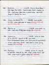 Stefan Cover Field Notes Vol. 4, pg.46. Scanned on 2014-08-22; hard copy may have been updated.