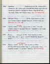 Stefan Cover Field Notes Vol. 5, pg.63. Scanned on 2014-08-29; hard copy may have been updated.
