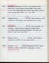 Stefan Cover Field Notes Vol. 5, pg.78. Scanned on 2014-08-29; hard copy may have been updated.