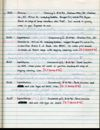 Stefan Cover Field Notes Vol. 5, pg.89. Scanned on 2014-08-29; hard copy may have been updated.