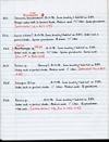 Stefan Cover Field Notes Vol. 11, pg.32. Scanned on 2014-10-08; hard copy may have been updated.